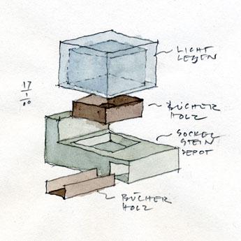 Konzeptzeichnung HG Merz