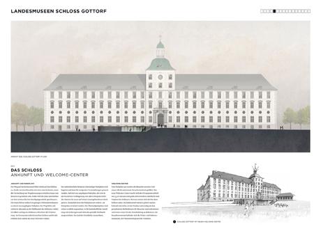 Ansicht Schloss Gottorf