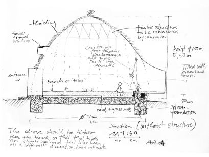 Plans and drawings © Studio Anna Heringer