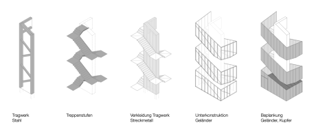 Kuhn und Lehmann Architekten