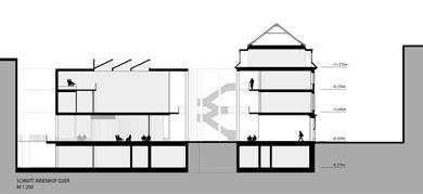 SCHOYERER ARCHITEKTEN_SYRA